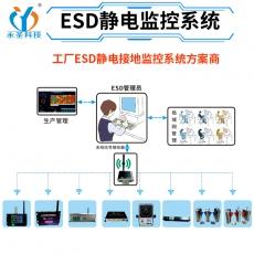 无线网络设备静电接地监控系统